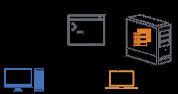 Enterprise Remote Desktop Access - Splashtop